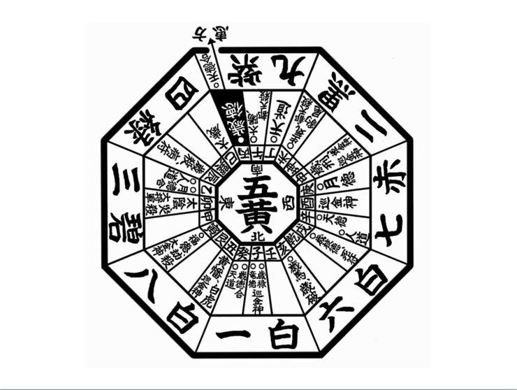 【西東京市ひばりヶ丘・講座】2018年新春開運占い